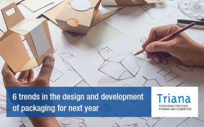 6 trends in the design and development of packaging for next year